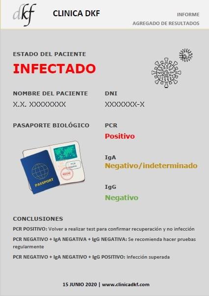pasaporte biologico